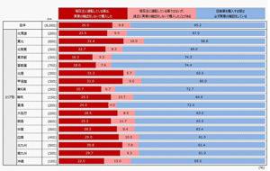 %e5%ae%9f%e8%bb%8a%e3%81%ae%e7%a2%ba%e8%aa%8d%e3%83%87%e3%83%bc%e3%82%bf